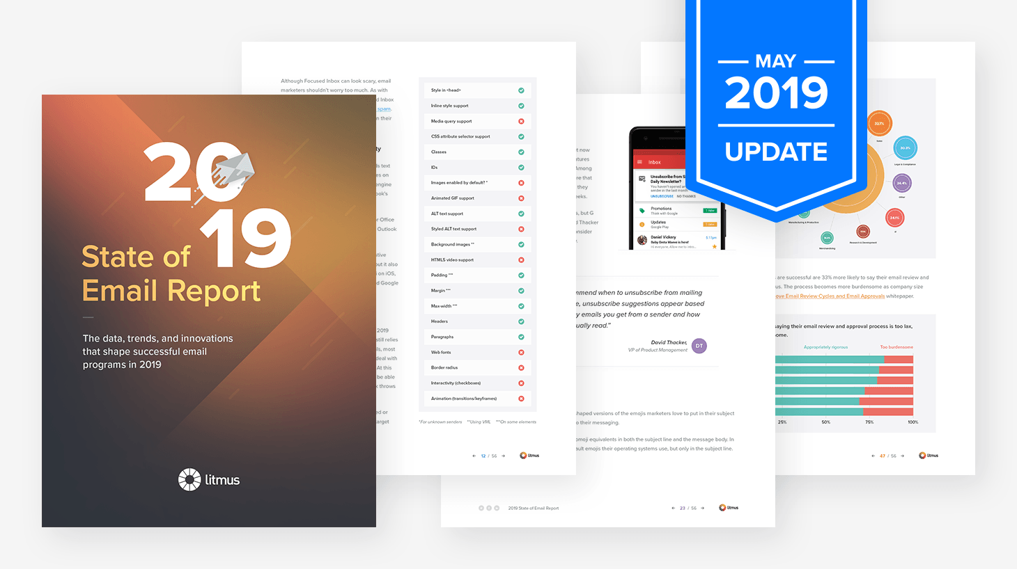 2019 state of email ebook thumbnails