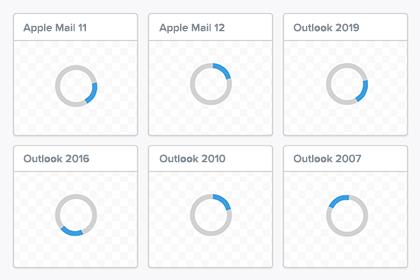 Emails loading 2019